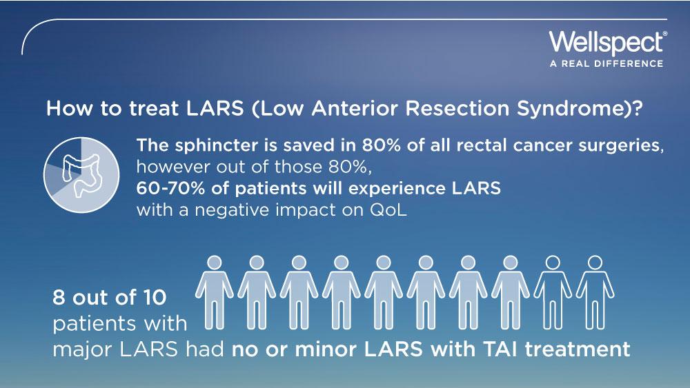 1246016-Graphic how to treat Lars-HC
