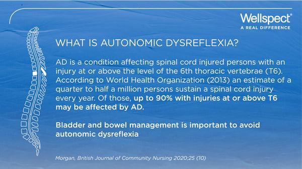 1246573- What is Autonomic Dysreflexia?
